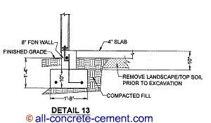 Foundation footings, Foundation footing, Home foundations, Garage foundation, Monolithic concrete slab